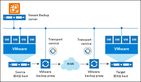 veeam-backup.png